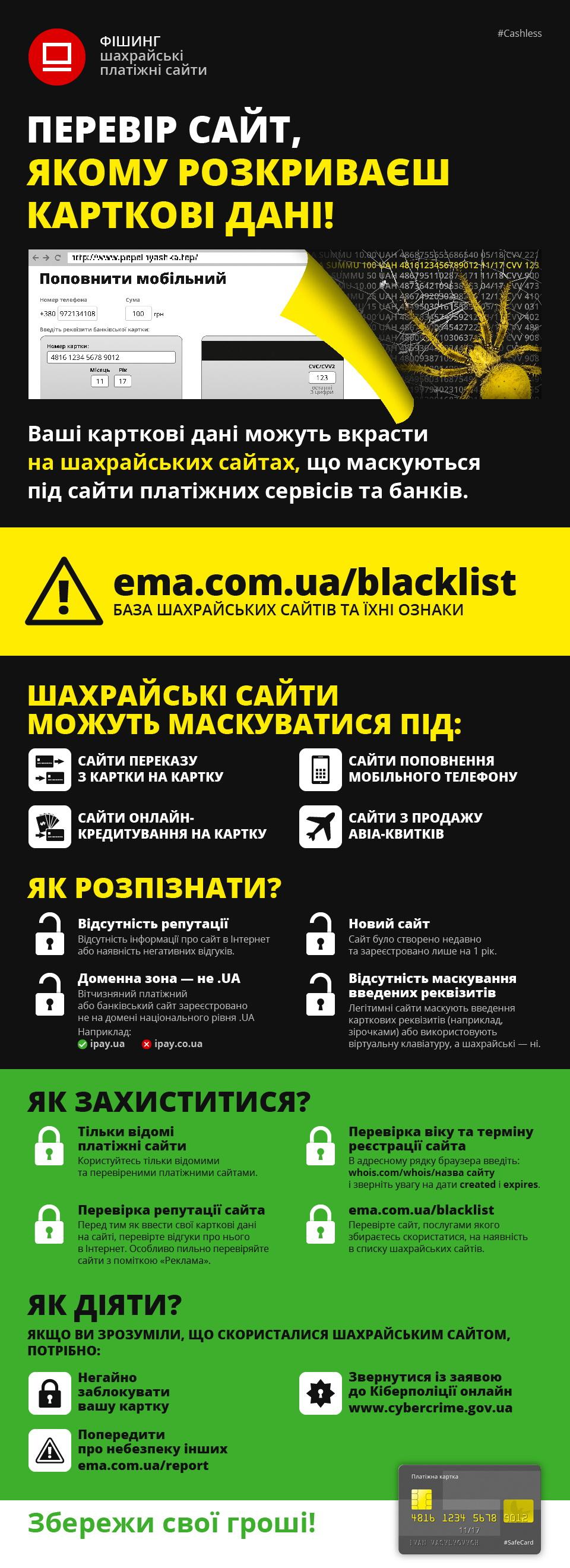 Инфографика проверь сайт