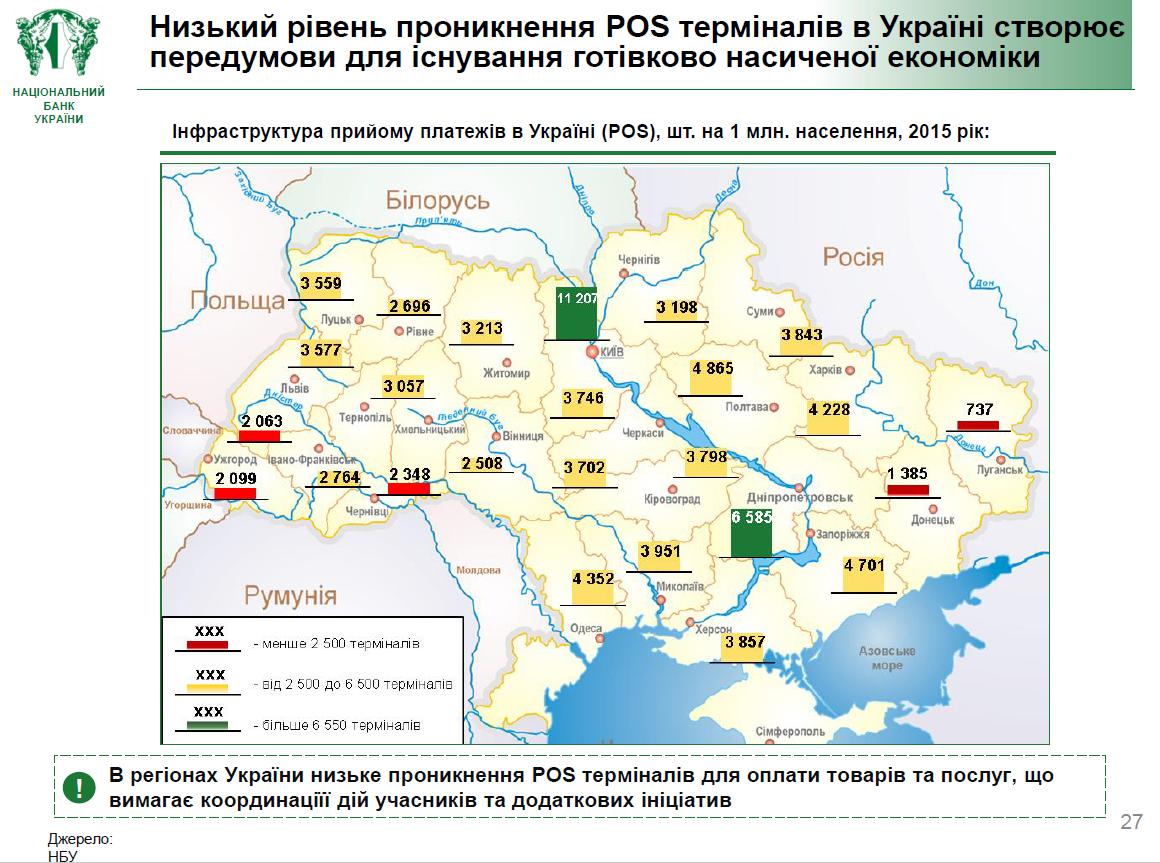 В Украине нехватка POS-терминалов